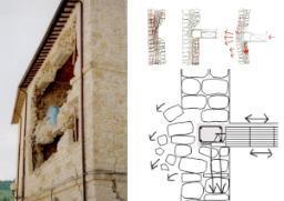 Danno provocato da solette in calcestruzzo armato im murature di scarsa qualità