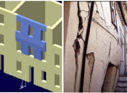 Ribaltamento fuori piano murature non collegate