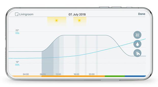 L'app gestionale tado° adegua il riscaldamento al clima esterno