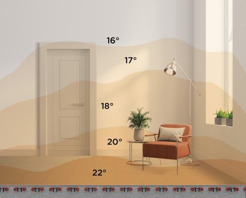 Riscaldamento a pavimento come si diffonde il calore negli ambienti