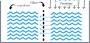 Schema della ionizzazione inversa.