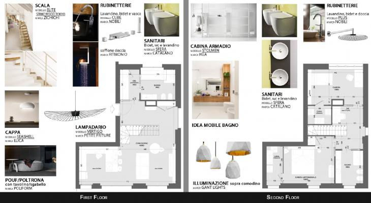 Esempio di moodboard di ispirazione in una progettazione online
