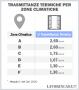 Ecobonus infissi: valori di trasmittanza termica