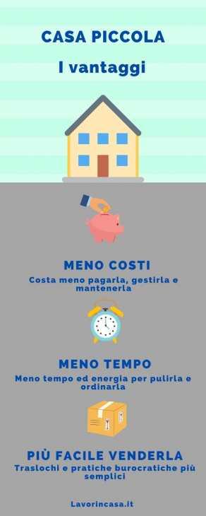 I vantaggi di una casa piccola