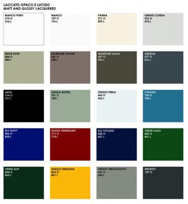 Palette cromatica di alcuni modelli di Veneta Cucine