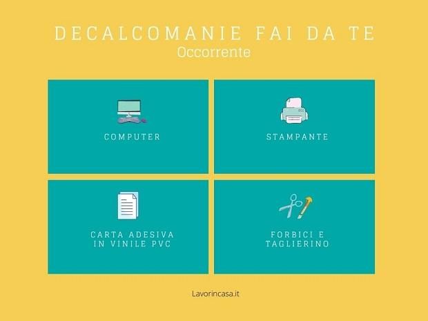 Occorrente per decalcomanie fai da te