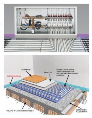 Schema di un impianto radiante a pavimento