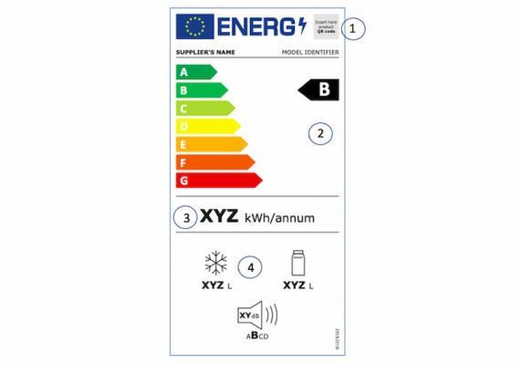Nuove etichette energetiche 2021