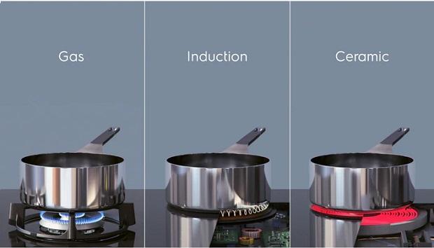 Da Electrolux confronto tra induzione, gas e piano elettrico