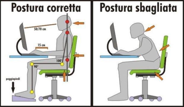 postura corretta e postura sbagliata