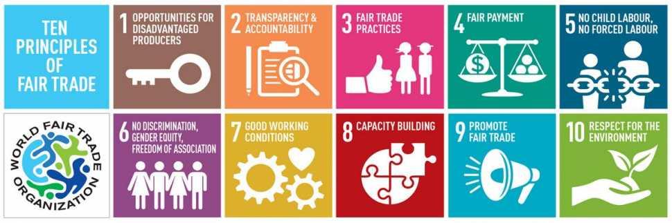 Fair trade - i principi guida