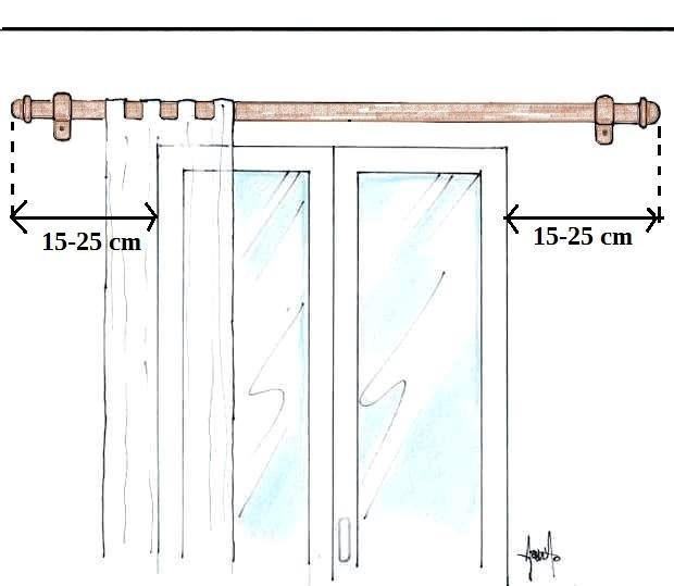 Montaggio tende distanze da finestra