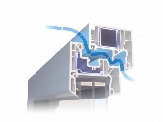 Sistema di microventilazione perimetrale, Oknoplast, WindAIR