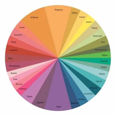 La ruota del colore va studiata per scegliere la giusta combinazione - Pinterest