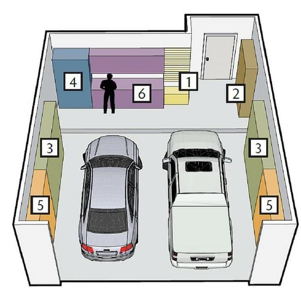 Calculer l'espace de garage, de innovatehomeorg.com