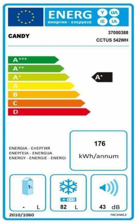 Candy CCTUS 542 WH Mini etiqueta energética