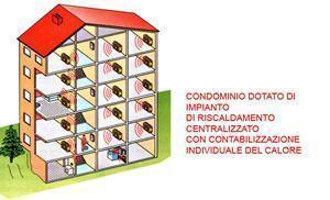 contabilizzazione_impianto centralizzato