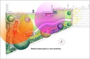 esempio giardino bioenergetico