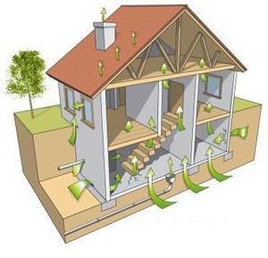 radon negli edifici_architetturaesostenibilita.it