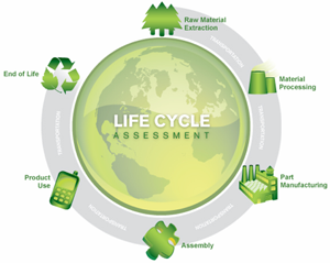 Sustainability_LCA