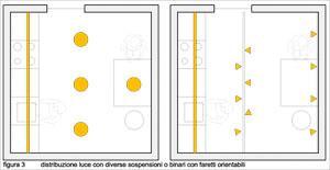 schema3, disegno di m.chiara piano