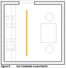 schema6, disegno di m.chiara piano