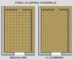 Caratteristiche della pavimentazione - Posa a correre piastrelle ...