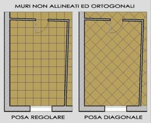 Caratteristiche della pavimentazione - Posa piastrelle in diagonale ...