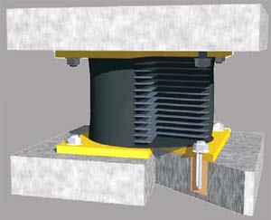 Isolatori sismici elastomerici TEC