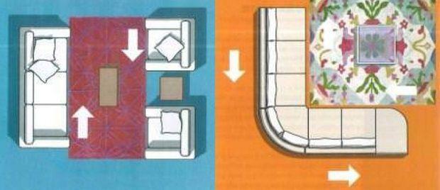 Come disporre un divano, schemi funzionali
