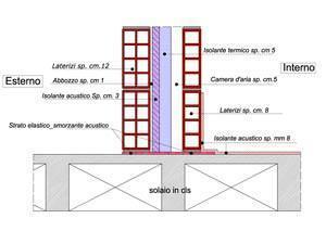 Particolare costruttivo 1: elaborazione arch.Silvio Indaco