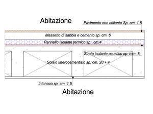 Particolare costruttivo 3: elaborazione Silvio Indaco