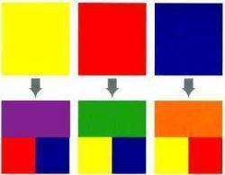 La magia dei colori: i colori complementari