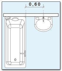 Distanze minime tra i componenti igienici