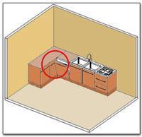 Progettare in modo corretto l'ambiente cucina