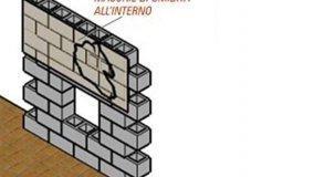 Muri di tompagno: difetti di esecuzione