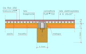connettore Flap - sistema Peter Cox