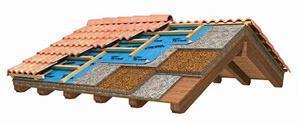 isolante termoriflettente_per tetti_Dupont