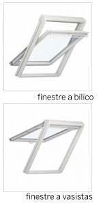 Scegliere la finestra giusta for Finestra basculante