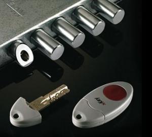 Serrature per porte blindate - Le migliori serrature per porte blindate ...