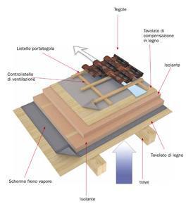 AISMT, immagine della Guida