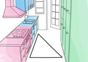 trinagolo di lavoro in cucina