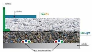 particolare sezione materiali Ecoplastnord