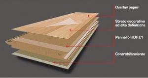 Floorzeta: pavimento laminato