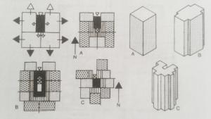 distribuzione collegamenti, Neufert Progettare e costruire