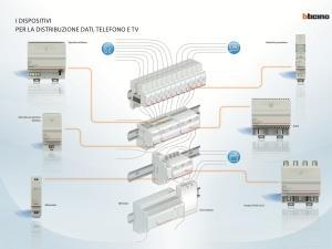 Dispositivi e schema - BTicino