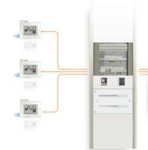 Struttura e componenti del cablaggio per il residenziale - BTicino