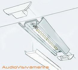 Audiovisivamente: Profili alluminio per striscie led