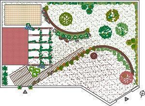 Progetto di giardino attrezzato