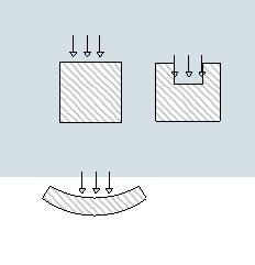 Posizionamento errato delle parti strutturali (sezioni)